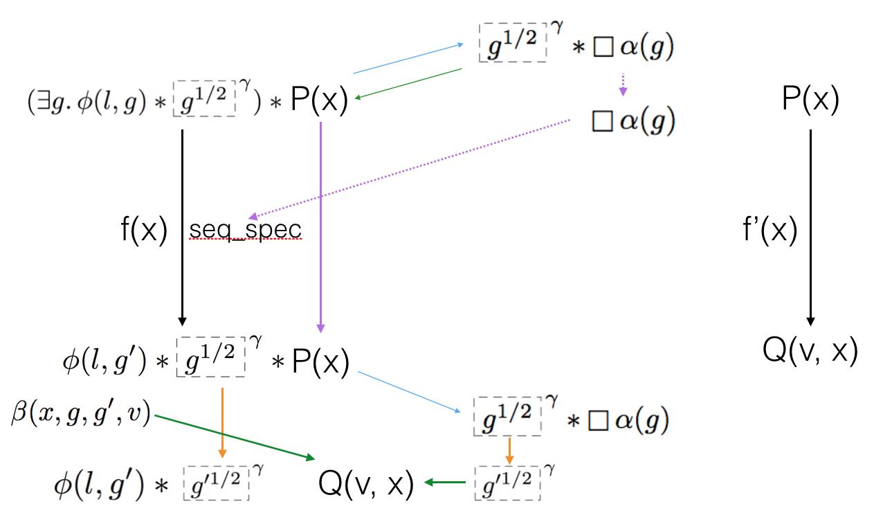 docs/tex/atomic_sync.png